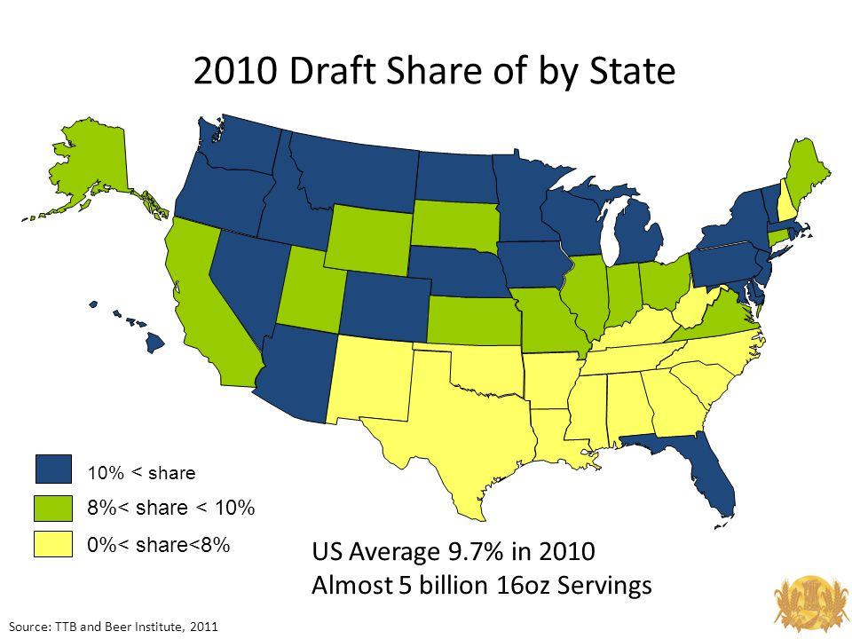 Source: TTB and Beer Institute, 2011 10% < share 2010 Draft Share of by State 8%< share < 10% 0%< share<8% US Average 9.7% in 2010 Almost 5 billion 16