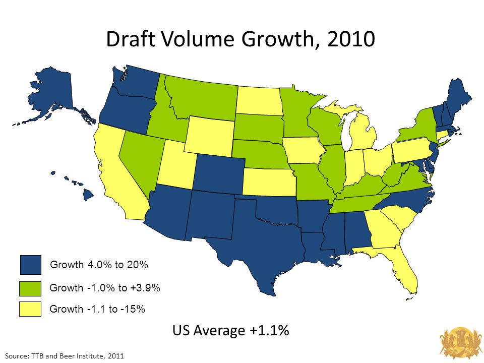 Source: TTB and Beer Institute, 2011 Growth 4.0% to 20% Draft Volume Growth, 2010 Growth -1.0% to +3.9% Growth -1.1 to -15% US Average +1.1%