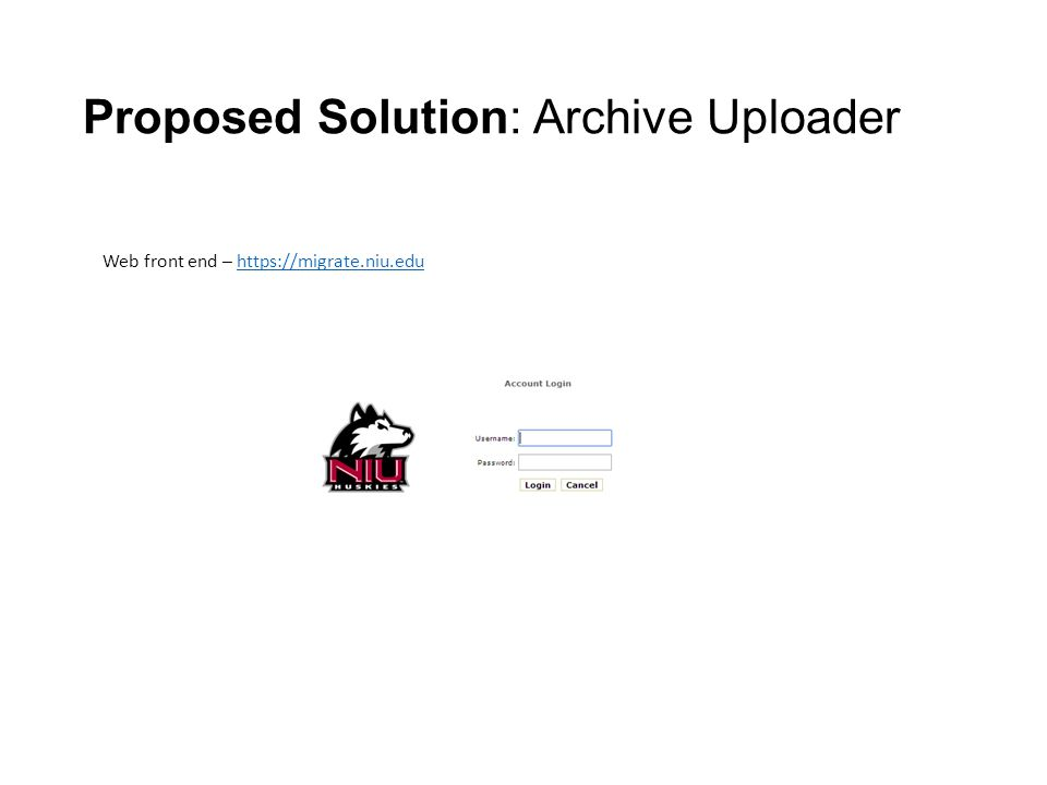 Proposed Solution: Archive Uploader Web front end – https://migrate.niu.eduhttps://migrate.niu.edu