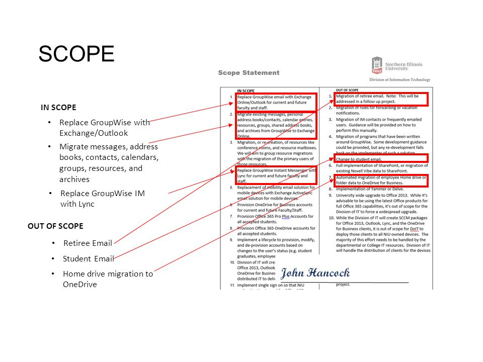 SCOPE IN SCOPE OUT OF SCOPE Replace GroupWise with Exchange/Outlook Migrate messages, address books, contacts, calendars, groups, resources, and archives Replace GroupWise IM with Lync Retiree Email Student Email Home drive migration to OneDrive John Hancock