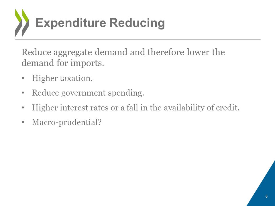 Expenditure Reducing 6 Reduce aggregate demand and therefore lower the demand for imports.