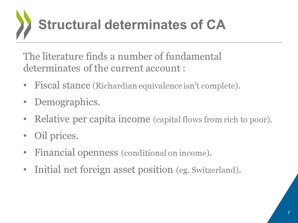 Structural determinates of CA 7 The literature finds a number of fundamental determinates of the current account : Fiscal stance (Richardian equivalence isn't complete).
