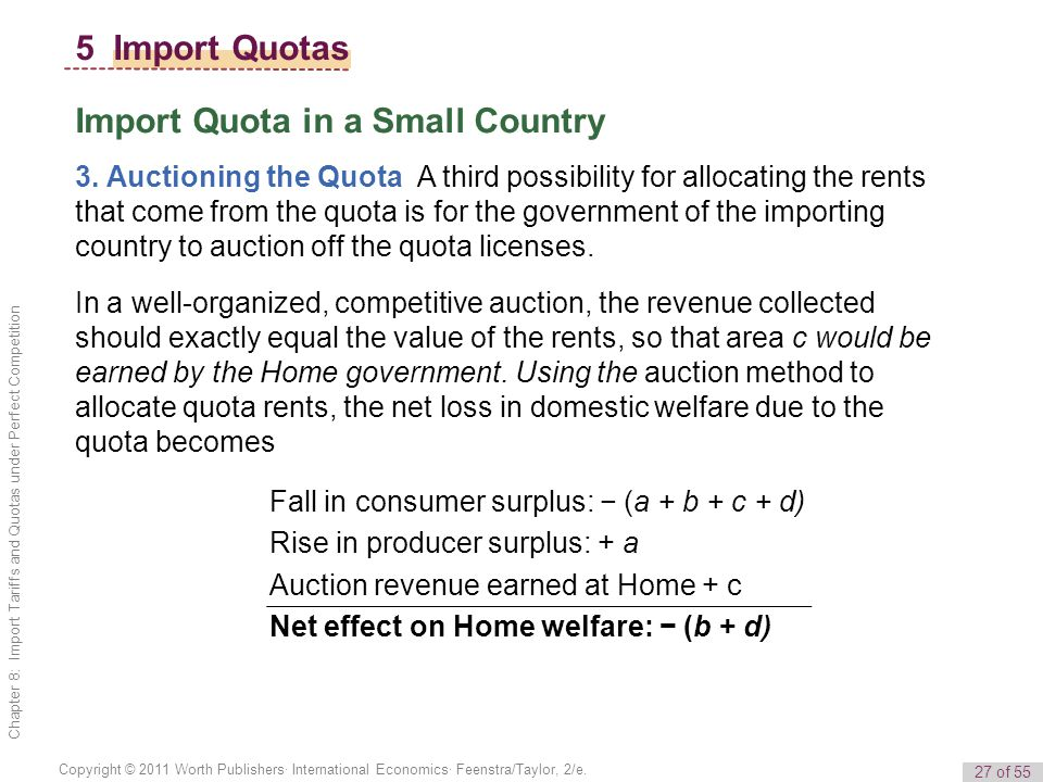 27 of 55 Copyright © 2011 Worth Publishers· International Economics· Feenstra/Taylor, 2/e. Chapter 8: Import Tariffs and Quotas under Perfect Competit
