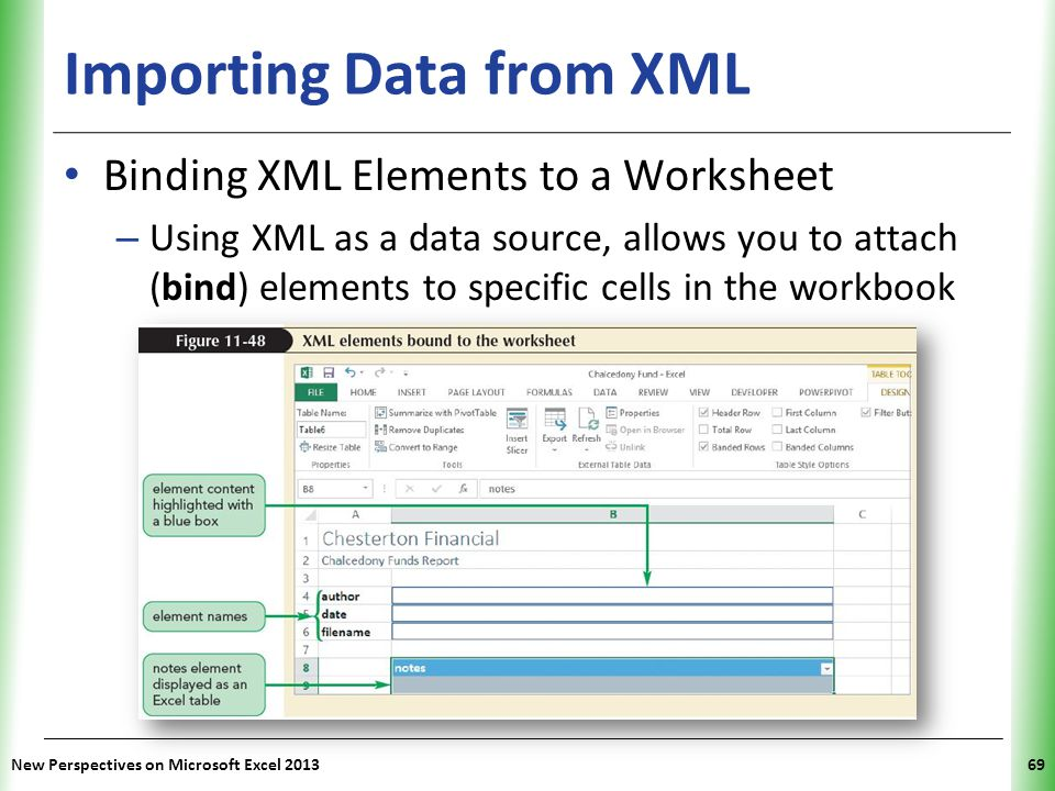 XP New Perspectives on Microsoft Excel 201369 Importing Data from XML Binding XML Elements to a Worksheet – Using XML as a data source, allows you to attach (bind) elements to specific cells in the workbook