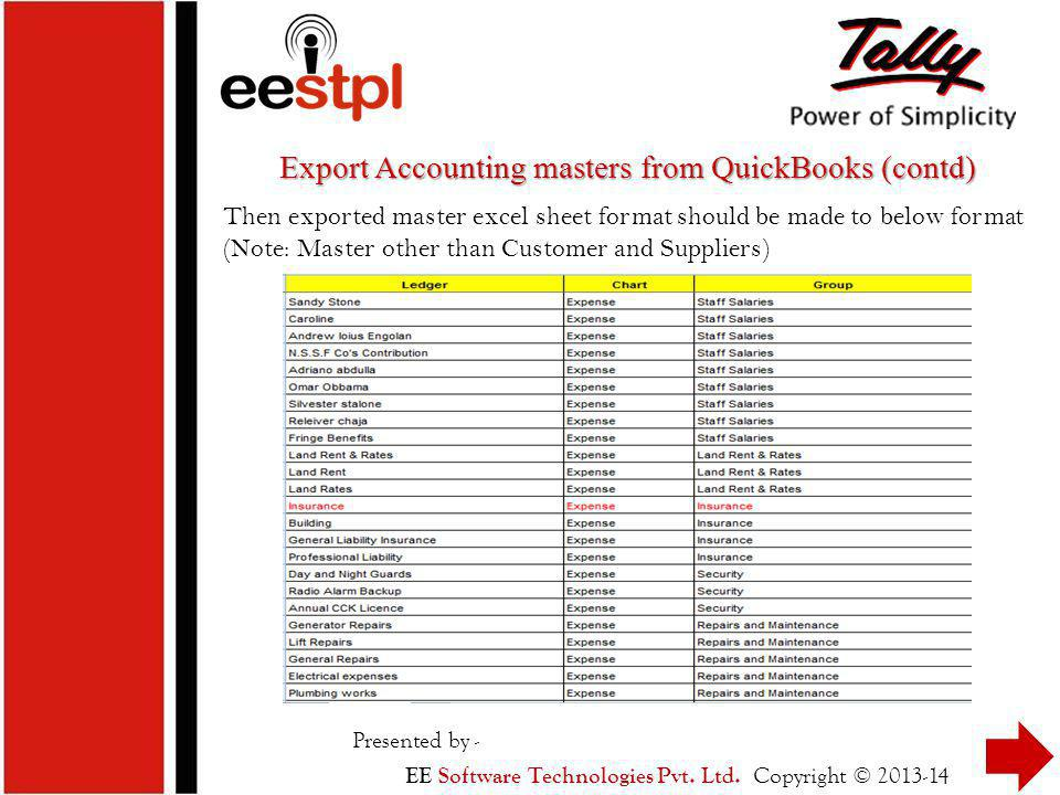 Then exported master excel sheet format should be made to below format (Note: Master other than Customer and Suppliers) Export Accounting masters from QuickBooks (contd) Presented by - Copyright © 2013-14 EE Software Technologies Pvt.