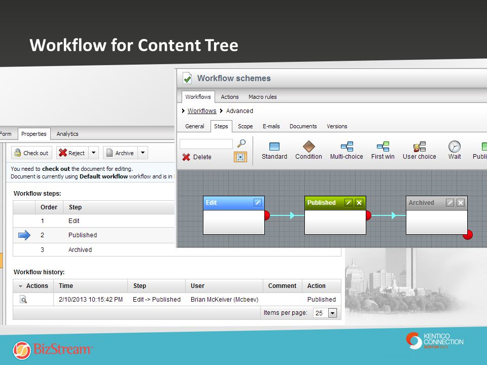 Workflow for Content Tree