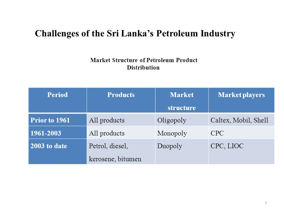 Challenges of the Sri Lanka's Petroleum Industry PG was a private monopoly, nationalized and again privatized Presently a duopoly market - Litro (govt.); Lauhfs (private) Both are import dependent to a larger extent 8