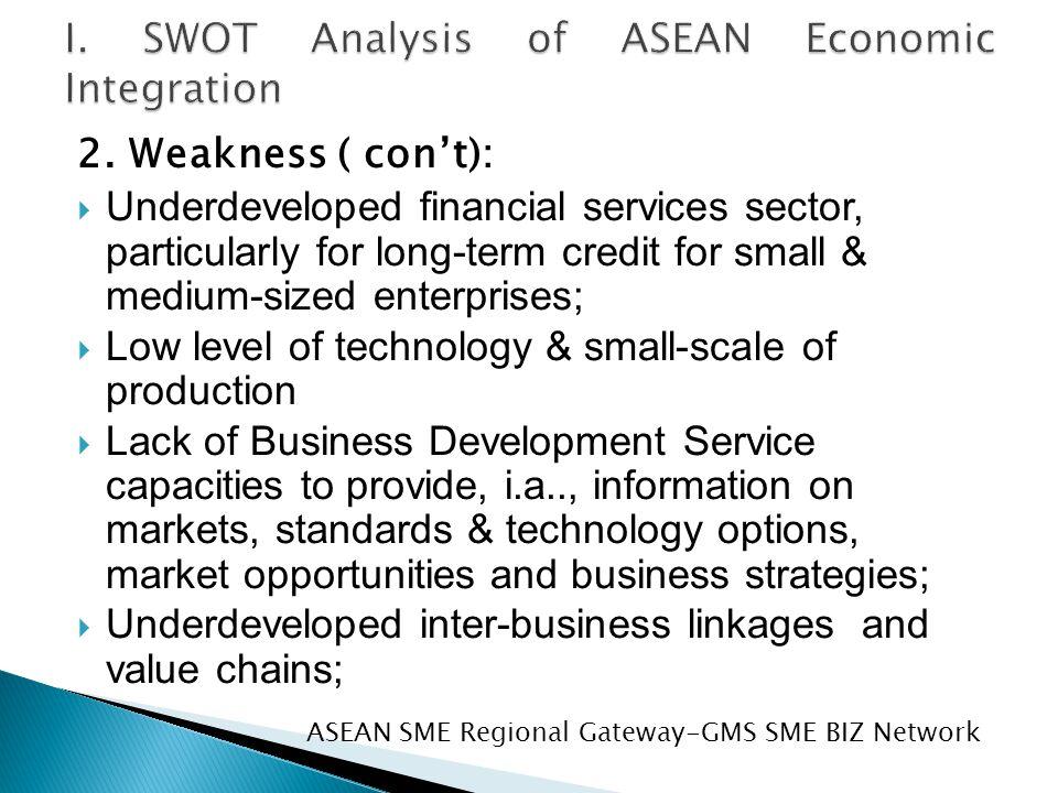 ASEAN SME Regional Gateway-GMS SME BIZ Network 2.