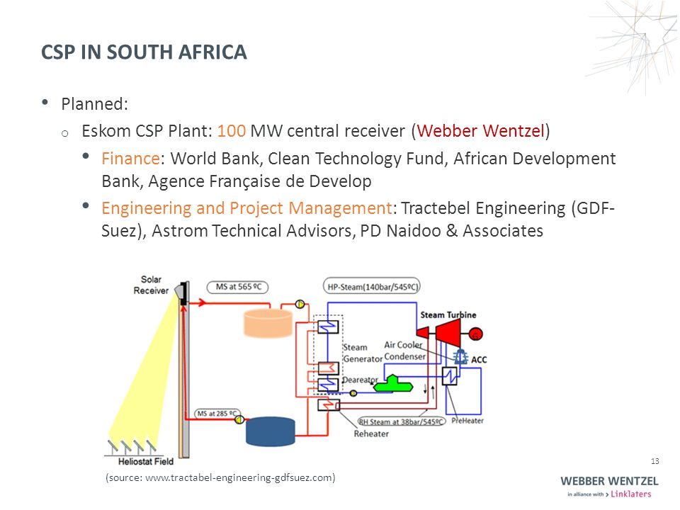CSP IN SOUTH AFRICA Planned: o Eskom CSP Plant: 100 MW central receiver (Webber Wentzel) Finance: World Bank, Clean Technology Fund, African Development Bank, Agence Française de Develop Engineering and Project Management: Tractebel Engineering (GDF- Suez), Astrom Technical Advisors, PD Naidoo & Associates 13 (source: www.tractabel-engineering-gdfsuez.com)