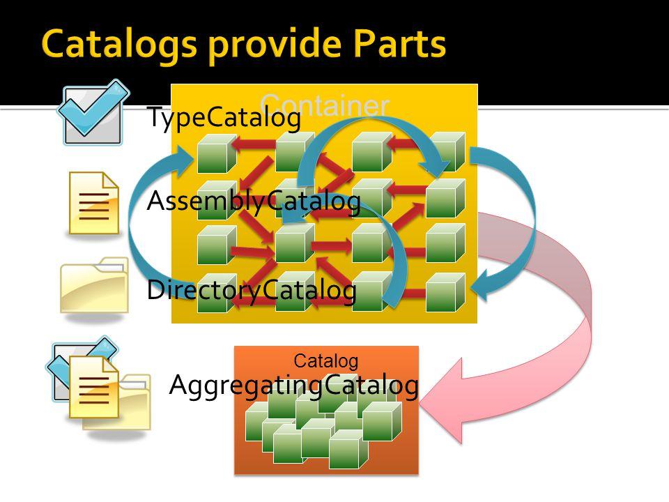Container Catalog TypeCatalog AssemblyCatalog DirectoryCatalog AggregatingCatalog
