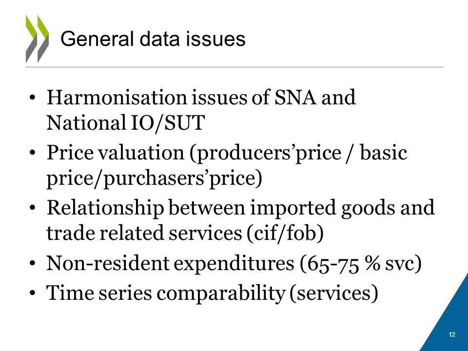 Harmonisation issues of SNA and National IO/SUT Price valuation (producers'price / basic price/purchasers'price) Relationship between imported goods a