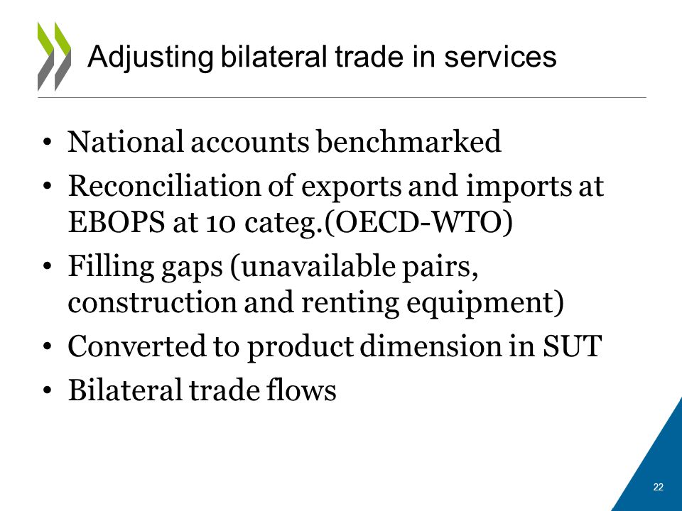 National accounts benchmarked Reconciliation of exports and imports at EBOPS at 10 categ.(OECD-WTO) Filling gaps (unavailable pairs, construction and
