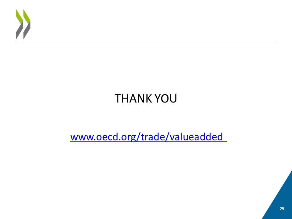 THANK YOU www.oecd.org/trade/valueadded 29