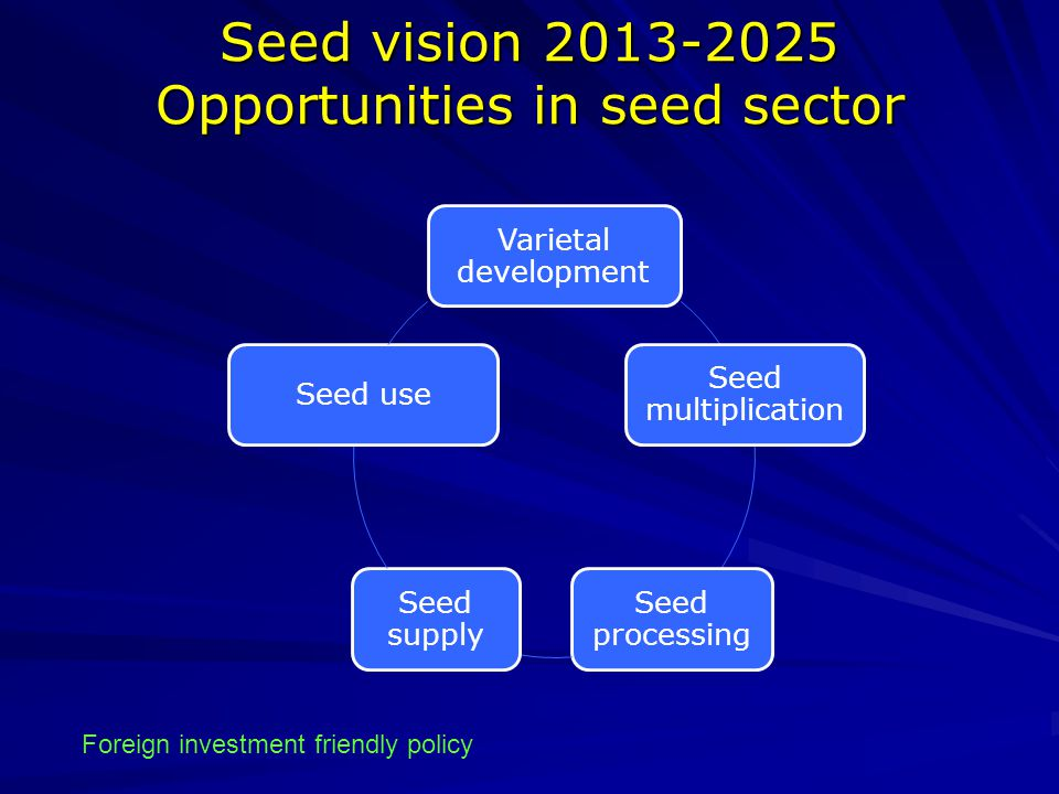 Seed vision 2013-2025 Opportunities in seed sector Foreign investment friendly policy Varietal development Seed multiplication Seed processing Seed supply Seed use