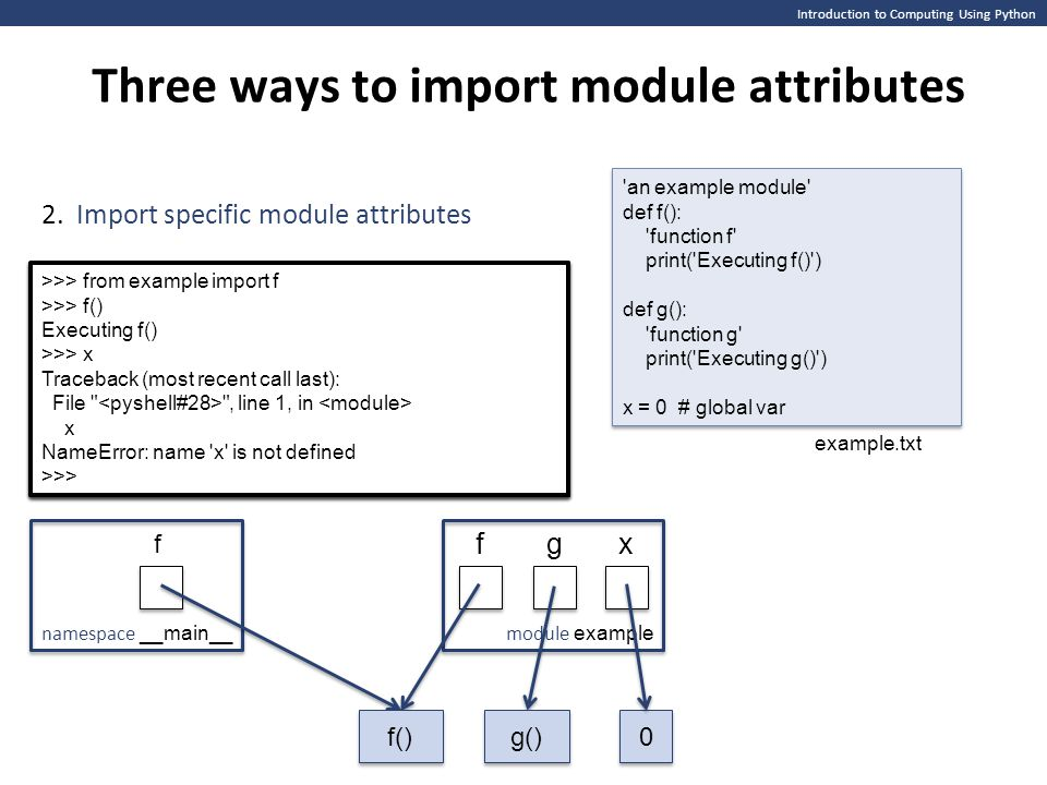 Introduction to Computing Using Python Three ways to import module attributes 'an example module' def f(): 'function f' print('Executing f()') def g()