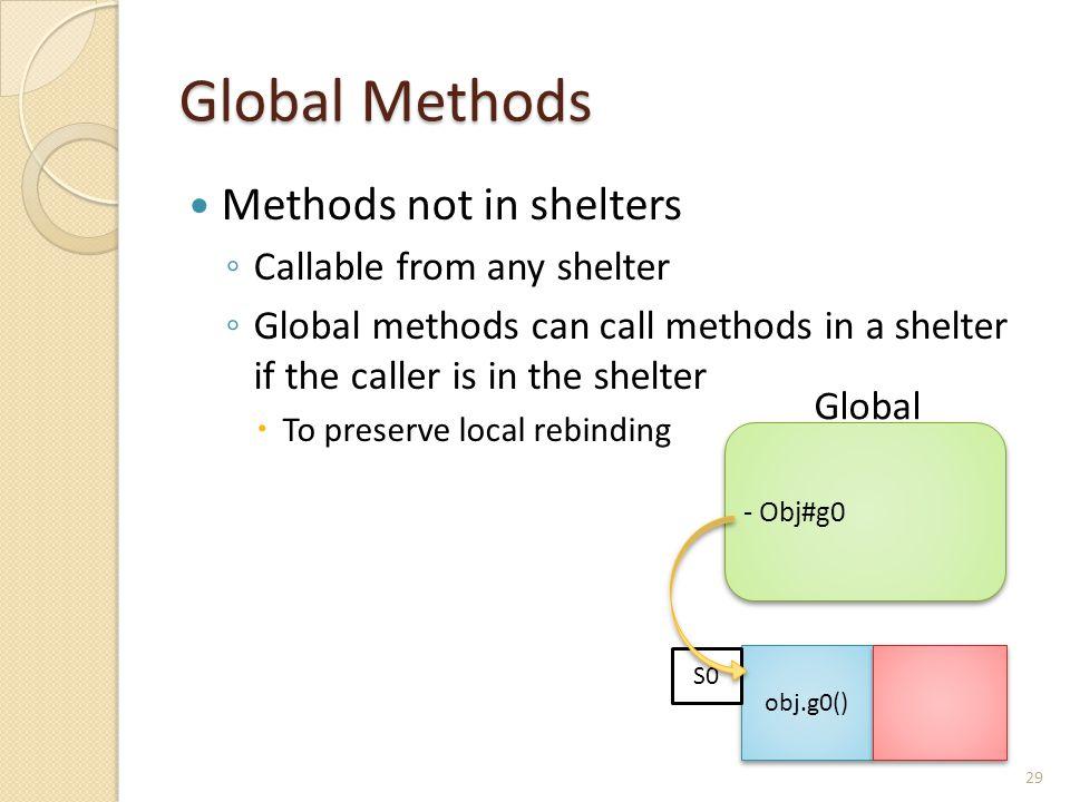 Global Methods Methods not in shelters ◦ Callable from any shelter ◦ Global methods can call methods in a shelter if the caller is in the shelter  To preserve local rebinding obj.g0() S0 - Obj#g0 Global 29