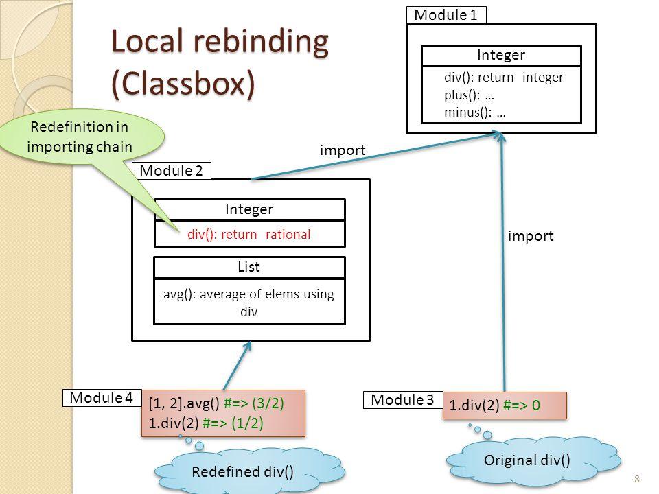 Local rebinding (Classbox) 8 List avg(): average of elems using div Integer div(): return rational Integer div(): return integer plus(): … minus(): … 1.div(2) #=> 0 Module 1 Module 2 Module 3 import [1, 2].avg() #=> (3/2) 1.div(2) #=> (1/2) [1, 2].avg() #=> (3/2) 1.div(2) #=> (1/2) Module 4 Redefinition in importing chain Original div() Redefined div()