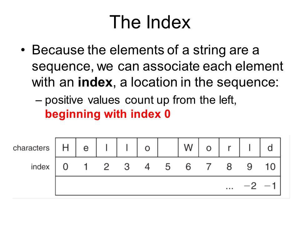 The Index Because the elements of a string are a sequence, we can associate each element with an index, a location in the sequence: –positive values c