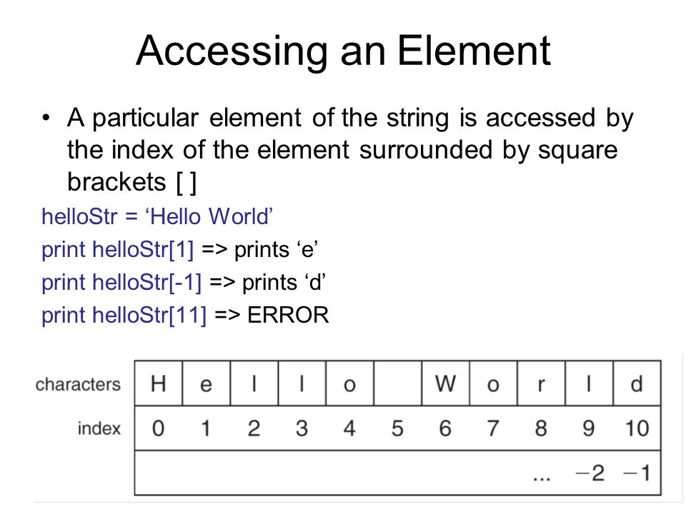 Accessing an Element A particular element of the string is accessed by the index of the element surrounded by square brackets [ ] helloStr = 'Hello Wo