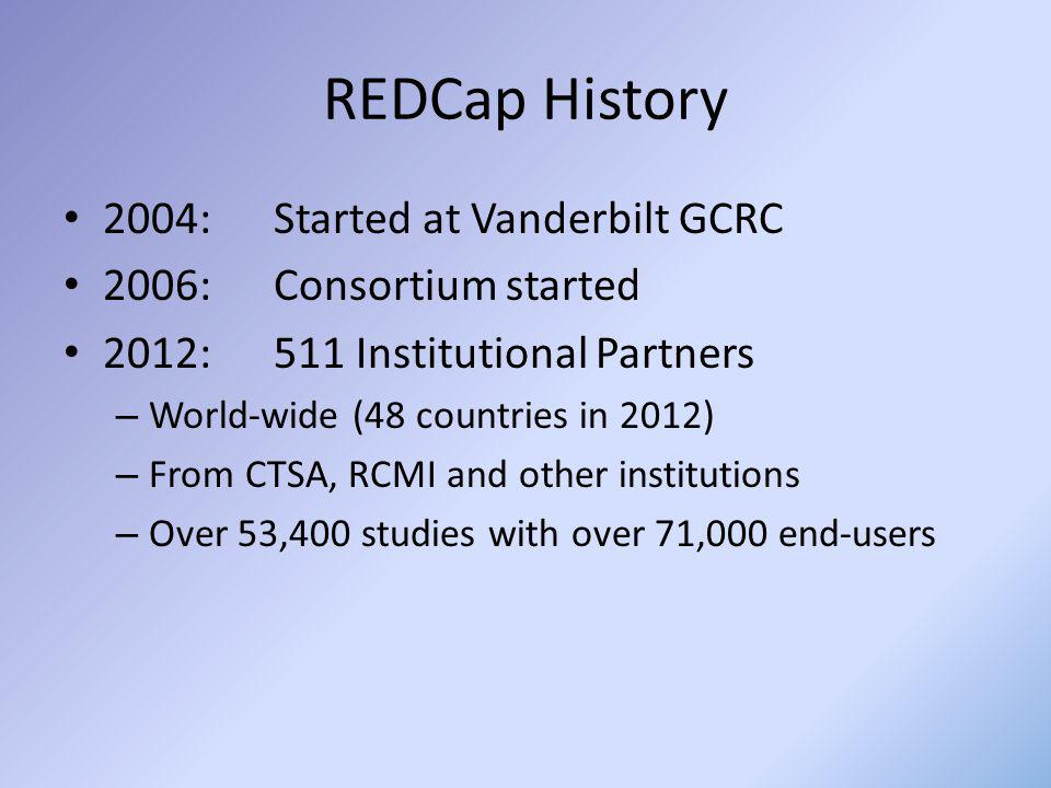 REDCap History 2004:Started at Vanderbilt GCRC 2006:Consortium started 2012:511 Institutional Partners – World-wide (48 countries in 2012) – From CTSA