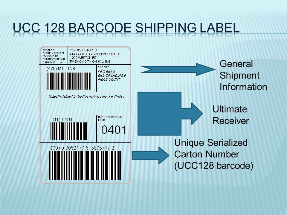 Unique Serialized Carton Number (UCC128 barcode) General Shipment Information Ultimate Receiver