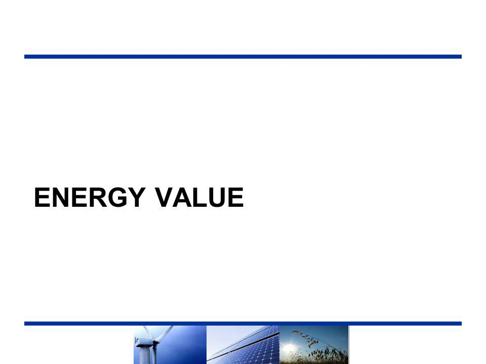 ENERGY VALUE