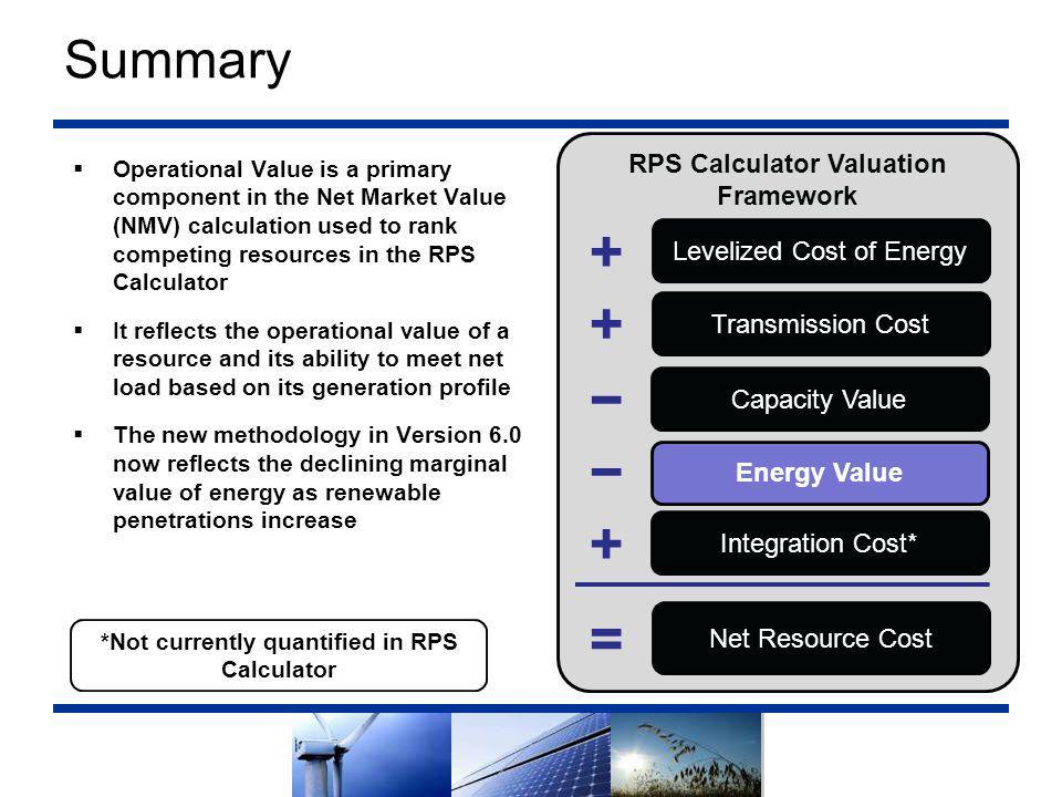 Dynamic Value Analysis Step 1.