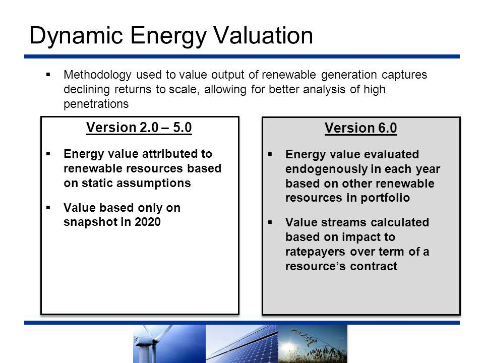 Energy Value 4  Energy value intended to capture the direct impact of renewable generation on system operations  In Version 2.0-5.0, renewable resources were each given a fixed energy value ($/MWh)  Differentiated between renewable resources based on the time in which they generate  Assumed that the market heat rate was not impacted by continued renewable build Guiding Principle: Resources that avoid thermal generation during hours with higher prices have more value