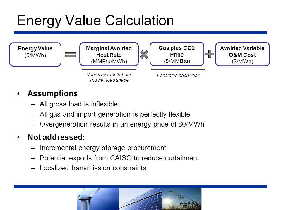 Energy Value Calculation Assumptions –All gross load is inflexible –All gas and import generation is perfectly flexible –Overgeneration results in an