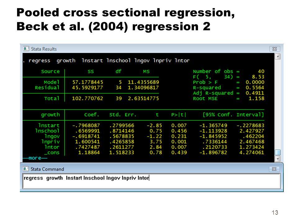 Pooled cross sectional regression, Beck et al. (2004) regression 2 13