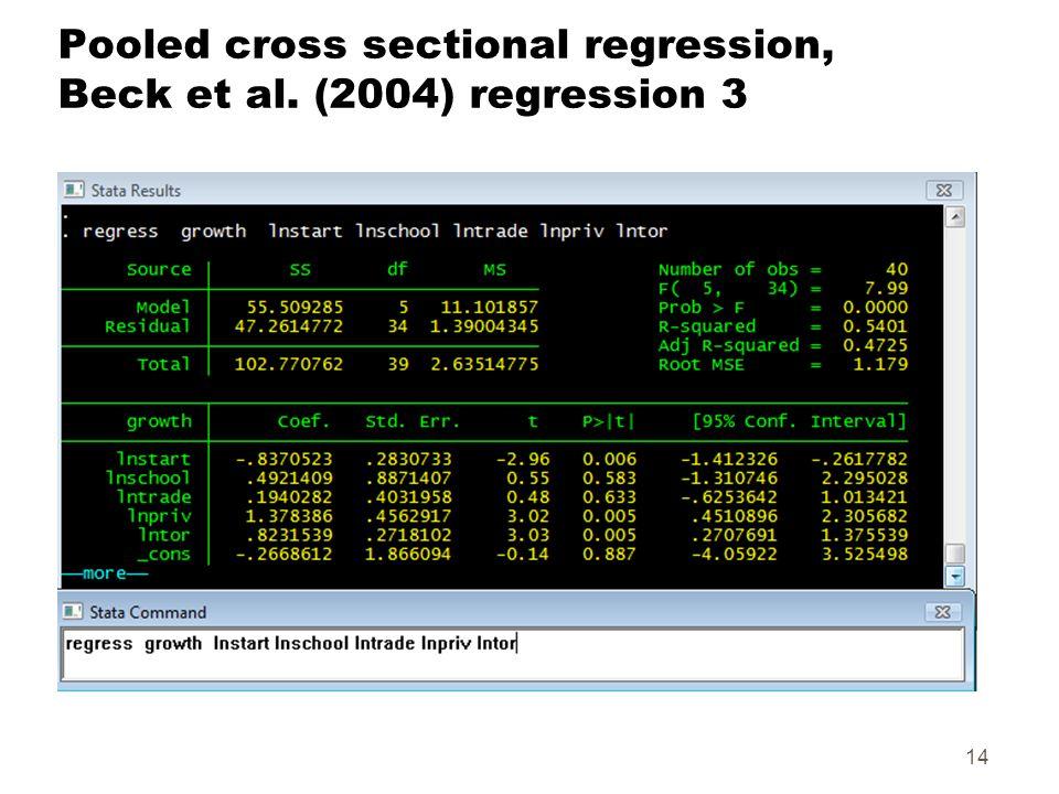 Pooled cross sectional regression, Beck et al. (2004) regression 3 14