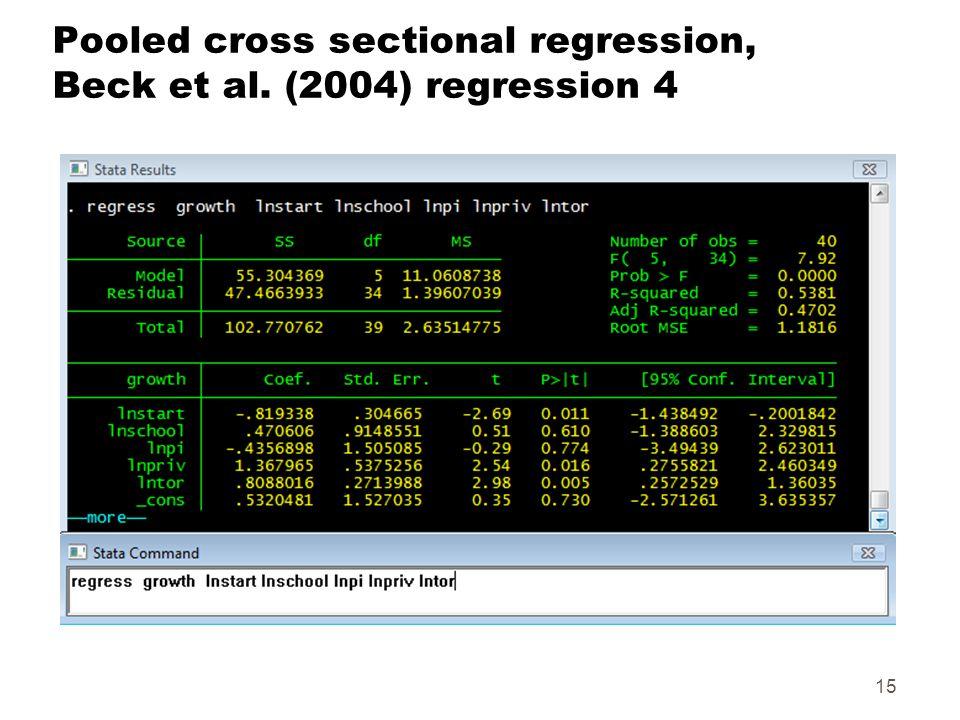 Pooled cross sectional regression, Beck et al. (2004) regression 4 15