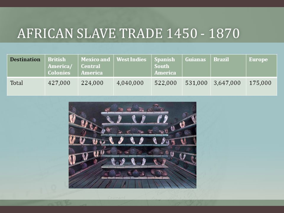 SOUTHERN COLONIESSOUTHERN COLONIES Warm Climate Rich Soil Farming – Tobacco – Rice – Indigo – Cotton Cash Crop – – Main cash crop in Georgia and South Carolina was Rice – Main Cash Crop in Virginia and North Carolina is Tobacco – Slaves provided the labor – How much does slave labor cost?