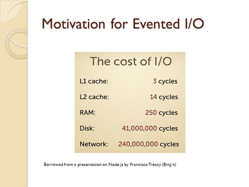 Motivation for Evented I/O Borrowed from a presentation on Node.js by Francisco Treacy (Bing it)