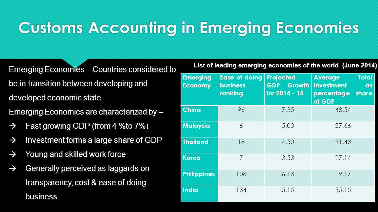 Customs Accounting in Emerging Economies Emerging Economies – Countries considered to be in transition between developing and developed economic state Emerging Economics are characterized by –  Fast growing GDP (from 4 %to 7%)  Investment forms a large share of GDP  Young and skilled work force  Generally perceived as laggards on transparency, cost & ease of doing business Emerging Economy Ease of doing business ranking Projected GDP Growth for 2014 - 15 Average Total Investment as percentage share of GDP China 967.3548.54 Malaysia 65.0027.66 Thailand 184.5031.48 Korea 73.5327.14 Philippines 1086.1319.17 India 1345.1535.15 List of leading emerging economies of the world (June 2014)