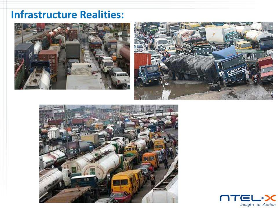 Infrastructure Realities: