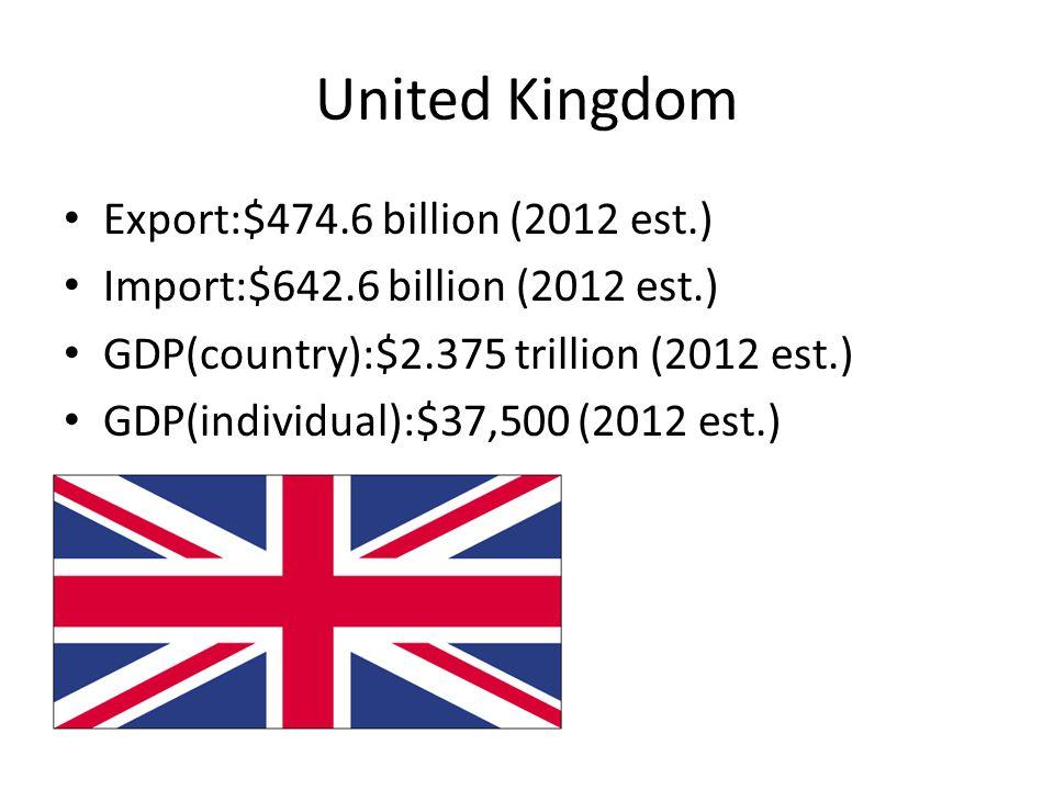 Turkey Export: apparel. Import: fuels.
