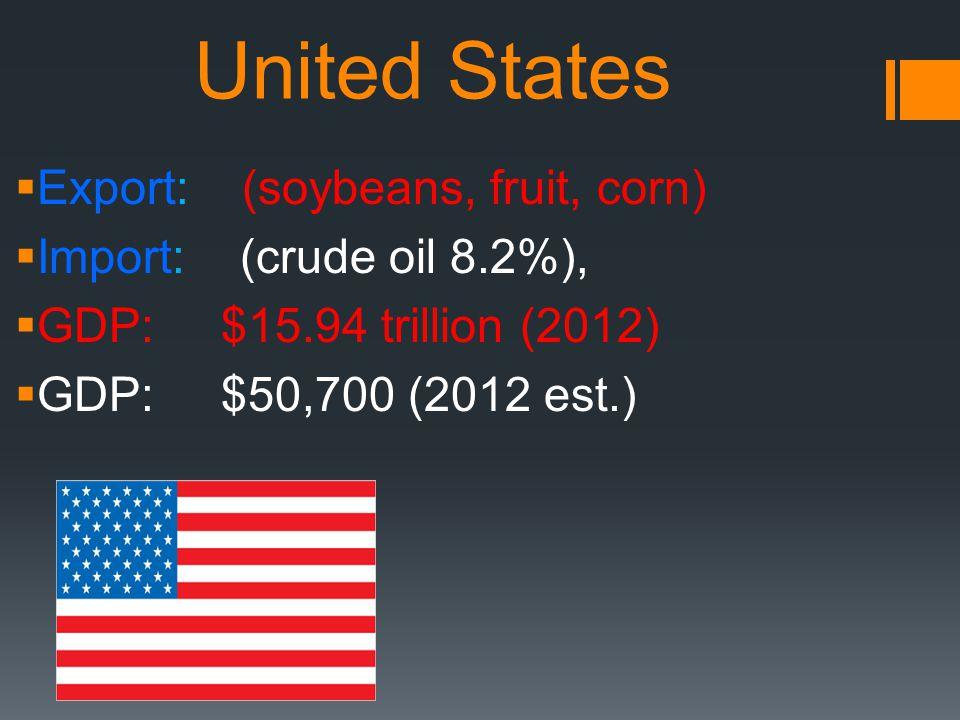 United Kingdom Export:$474.6 billion (2012 est.) Import:$642.6 billion (2012 est.) GDP(country):$2.375 trillion (2012 est.) GDP(individual):$37,500 (2012 est.)