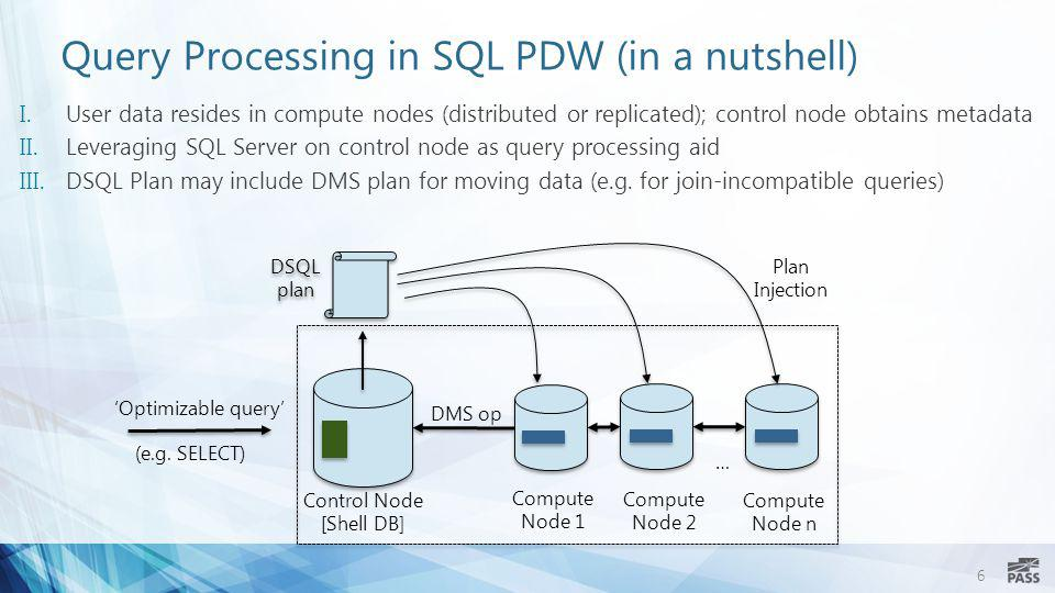 6 Query Processing in SQL PDW (in a nutshell) I.User data resides in compute nodes (distributed or replicated); control node obtains metadata II.Lever