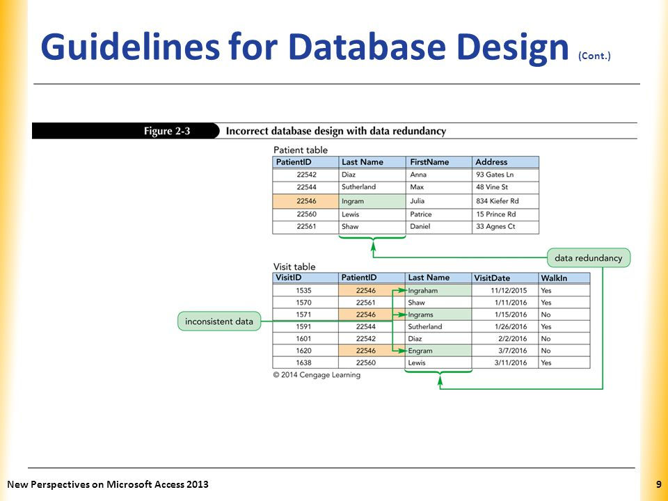 XP Guidelines for Database Design (Cont.) New Perspectives on Microsoft Access 20139