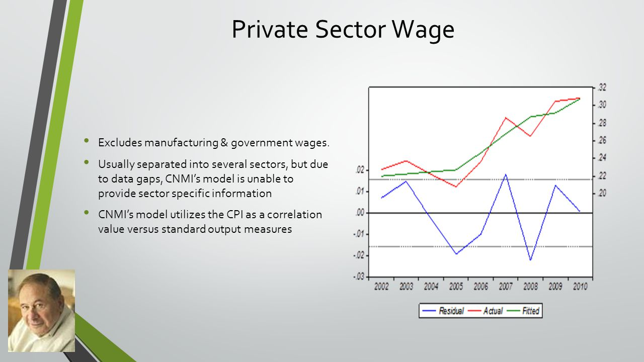 Private Sector Wage Excludes manufacturing & government wages.