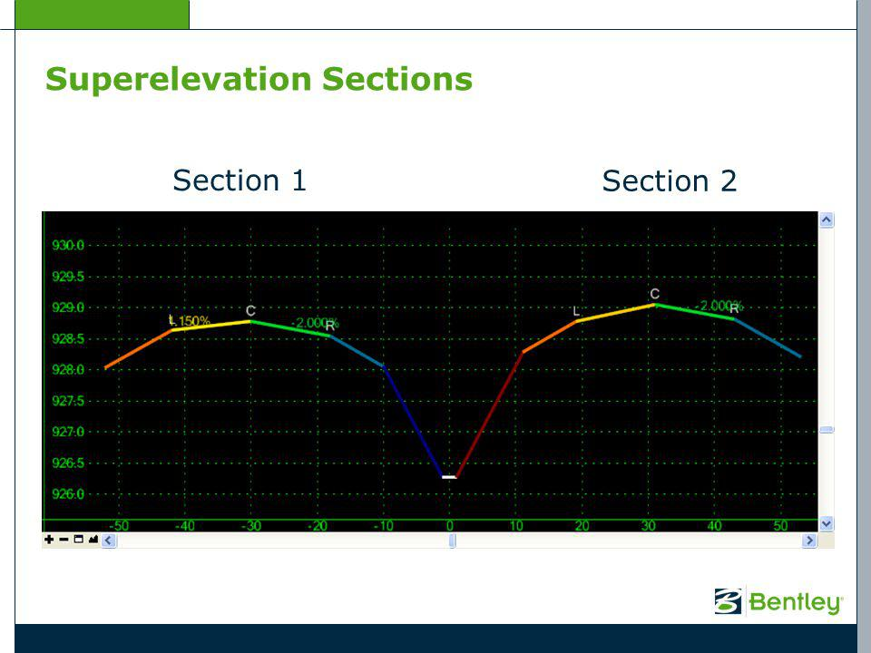 Superelevation Sections Section 1 Section 2