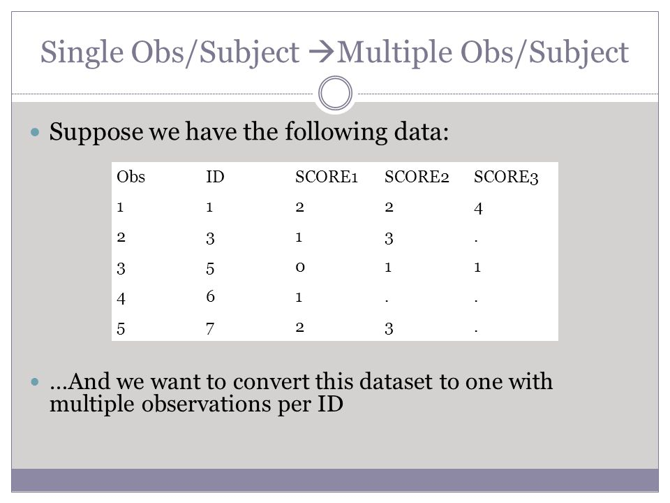 Single Obs/Subject  Multiple Obs/Subject Suppose we have the following data: ObsIDSCORE1SCORE2SCORE3 11224 2313.