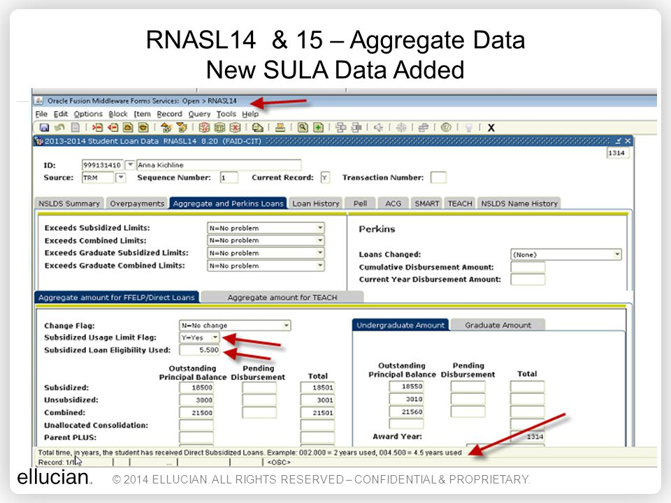 RNASL14 & 15 – Aggregate Data New SULA Data Added © 2014 ELLUCIAN. ALL RIGHTS RESERVED – CONFIDENTIAL & PROPRIETARY.