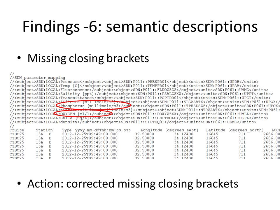 Findings -6: semantic descriptions Missing closing brackets Action: corrected missing closing brackets
