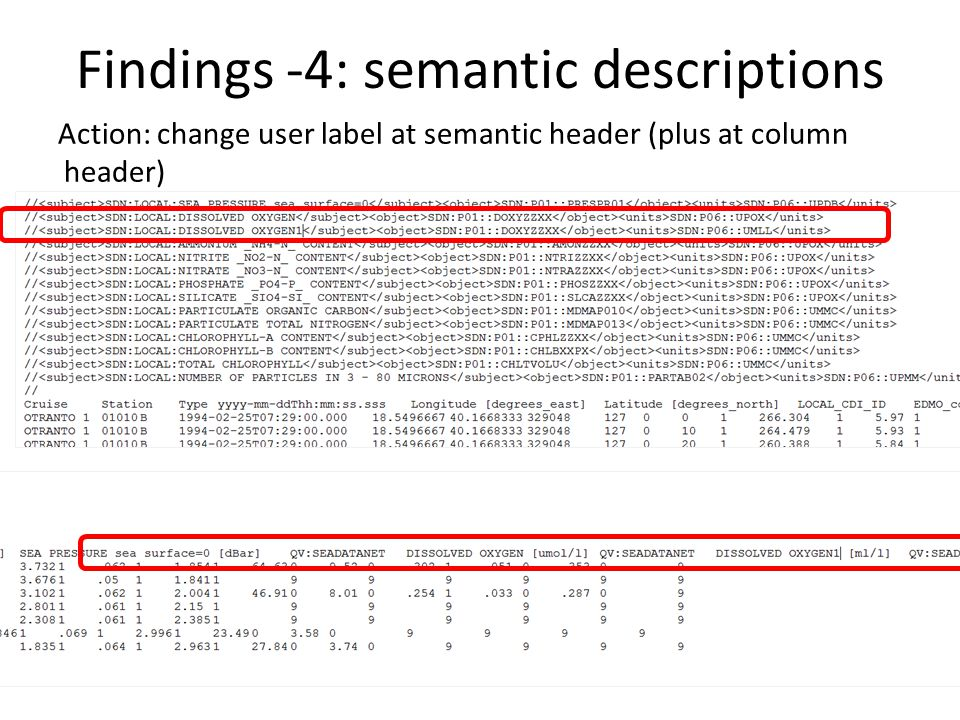 Findings -4: semantic descriptions Action: change user label at semantic header (plus at column header)