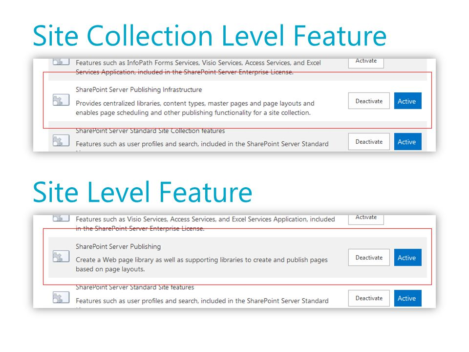 Site Collection Level Feature Site Level Feature