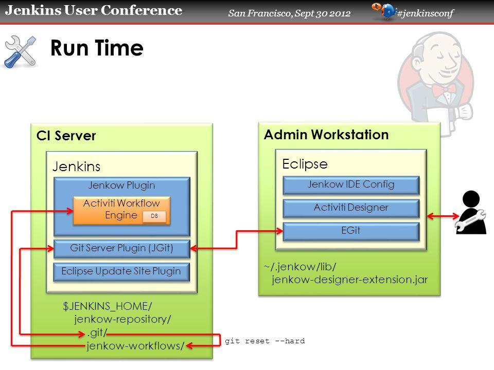 Jenkins User Conference San Francisco, Sept 30 2012 #jenkinsconf Jenkins Run Time EGit ~/.jenkow/lib/ jenkow-designer-extension.jar $JENKINS_HOME/ jenkow-repository/.git/ jenkow-workflows/ Eclipse Activiti Designer Jenkow IDE Config Activiti Workflow Engine Jenkow Plugin Git Server Plugin (JGit) Eclipse Update Site Plugin CI Server Admin Workstation git reset --hard DB