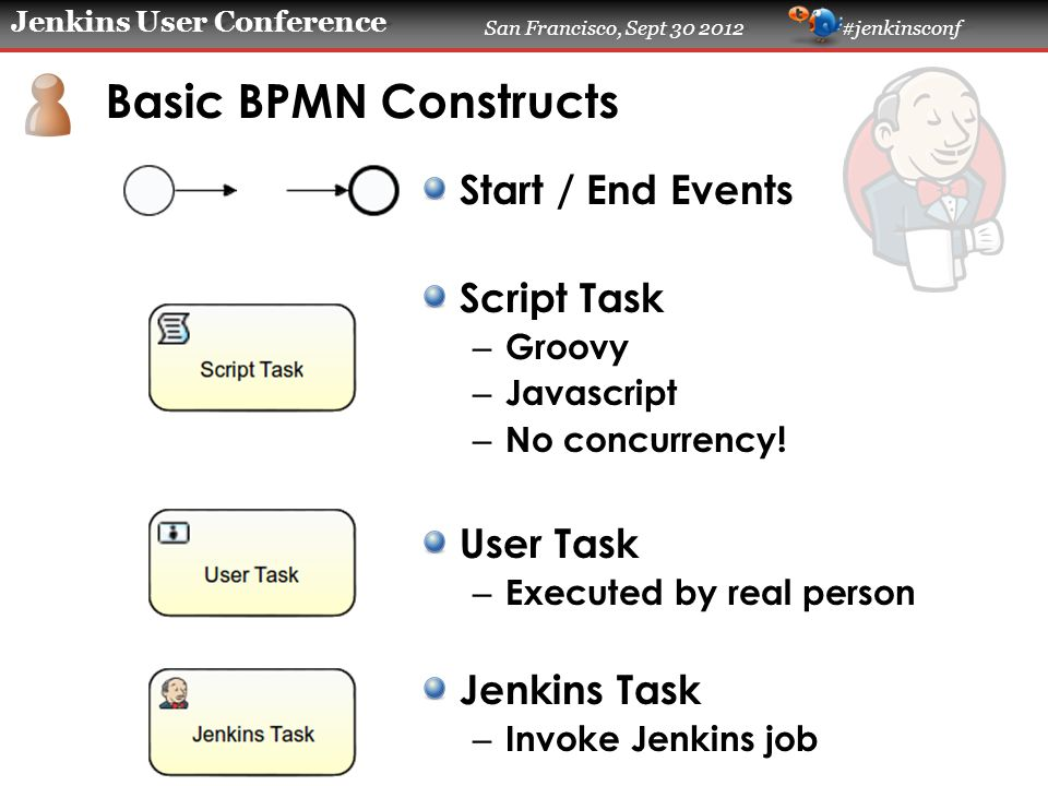 Jenkins User Conference San Francisco, Sept 30 2012 #jenkinsconf Basic BPMN Constructs Start / End Events Script Task – Groovy – Javascript – No concurrency.