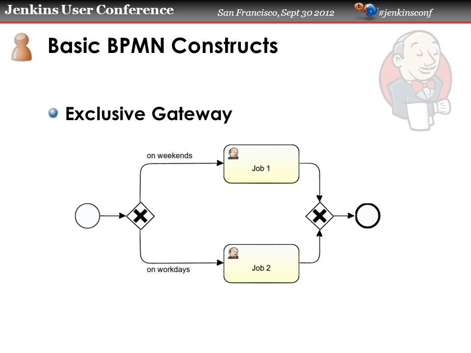 Jenkins User Conference San Francisco, Sept 30 2012 #jenkinsconf Basic BPMN Constructs Exclusive Gateway
